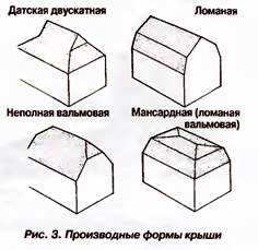 http://www.vizd.ru/images/articles/192009/42.jpg
