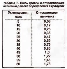 http://www.vizd.ru/images/articles/192009/43.jpg