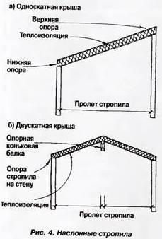 http://www.vizd.ru/images/articles/192009/44.jpg