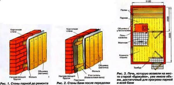 Отделка коридора и прихожей фото стеновыми панелями ...: http://remontarhiv.ru/otdelka/otdelka-koridora-i-prihozhey-foto-stenovimi-panelyami.php