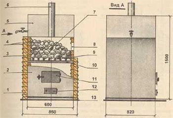Как построить печь каменку для бани